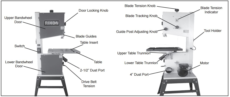 Band Saw Parts Diagram - Wiring Diagram Page